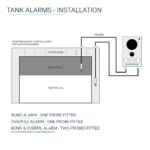Tank Alarm Installation Graphic
